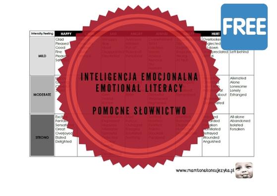 Inteligencja emocjonalna / emotional literacy pomocnik językowy [w PDF]