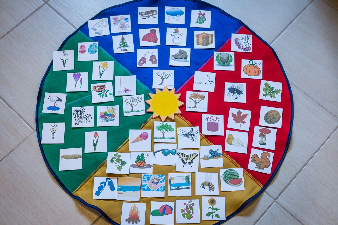 Pory roku - łączenie pomocy Montessori z edukacją językową